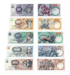 dkk20banknotes