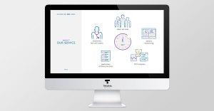 sales presentations and slides design