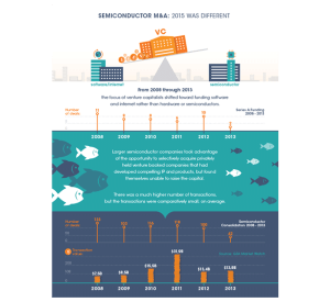 infographics design for tech companies