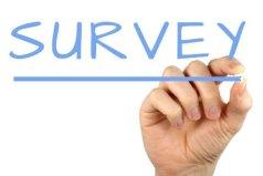 survey Alpha Stock images