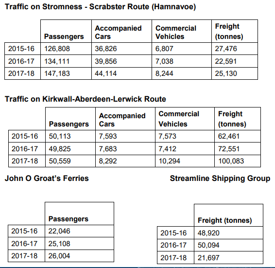 ferry numbers