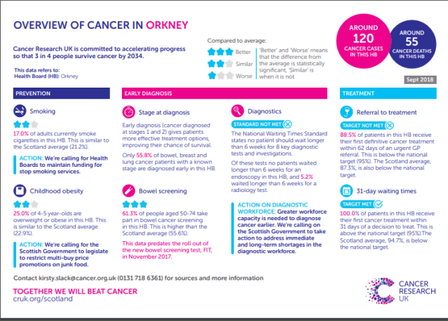 cancer in Orkney