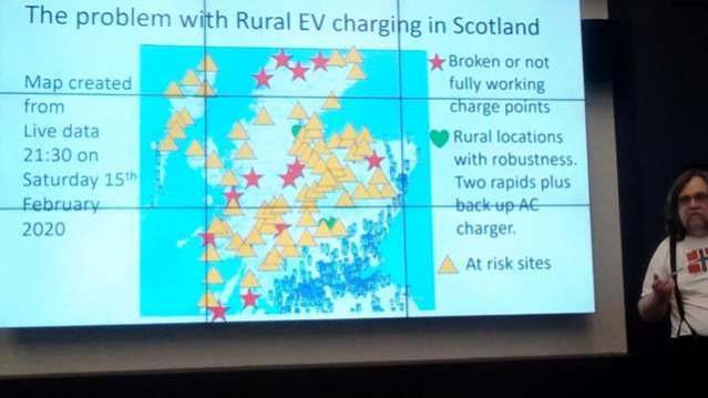 OREF EV charging points in Scotland Nick MSP visit