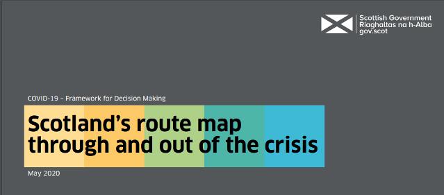 Scotlands Route Map