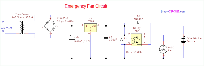 emergency fan circuit