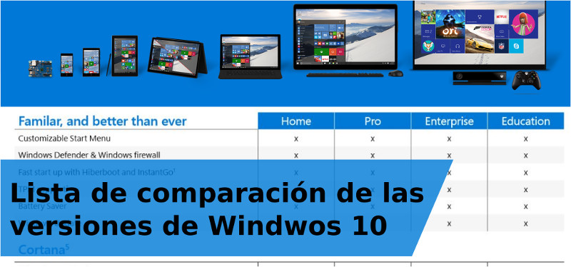 Lista de comparacion de las versiones de Windows 10