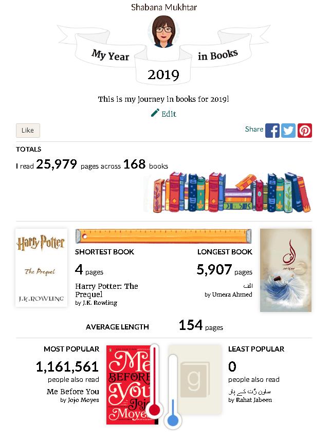 gr-2019-stats.png