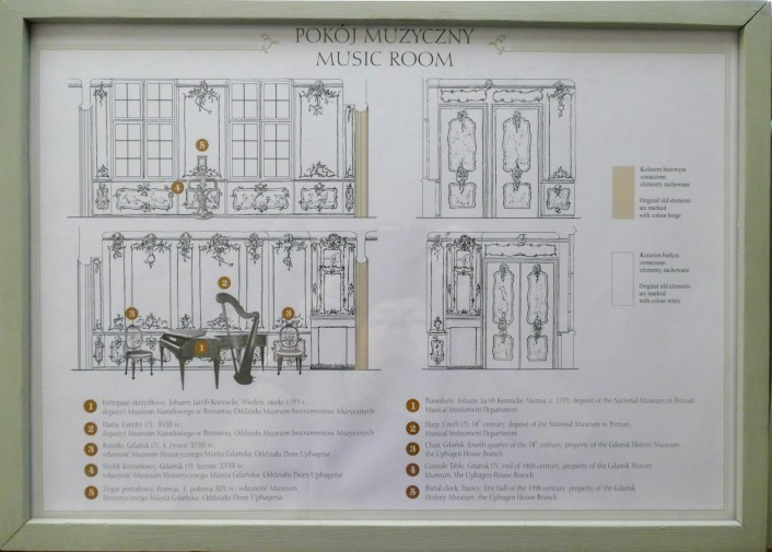 In each room, a drawing like this is displayed, showing the provenance of the furnishings but also what parts of the room were original. As you can see here, not much!