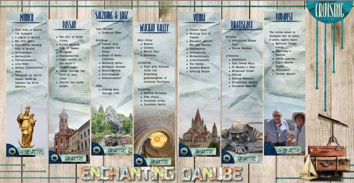 Danube Cruise Itinerary