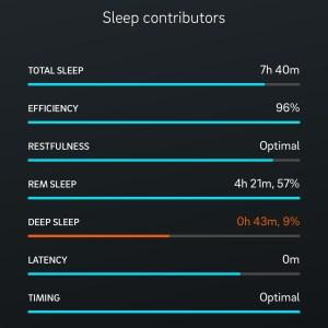 Oura Ring fitness tracker app: sleep contributor report