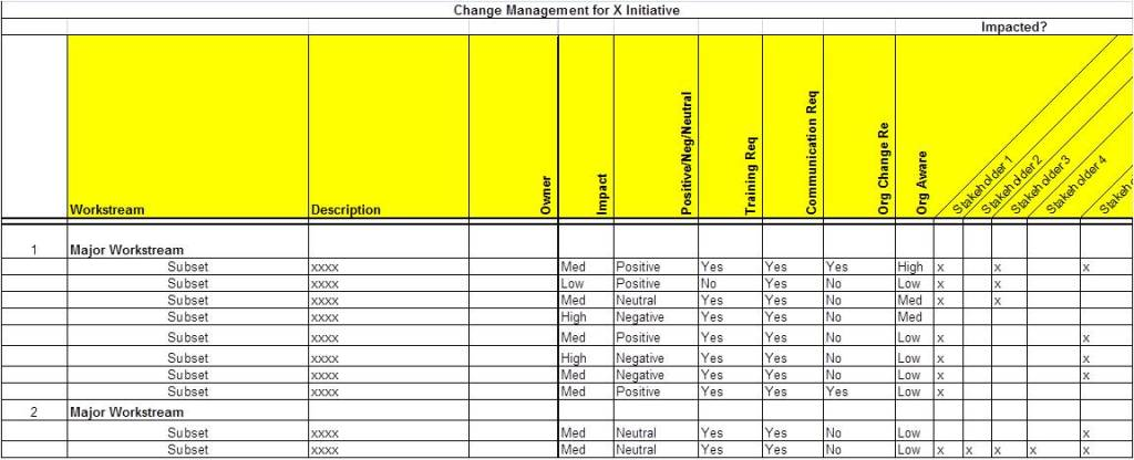 Change Management Assessment