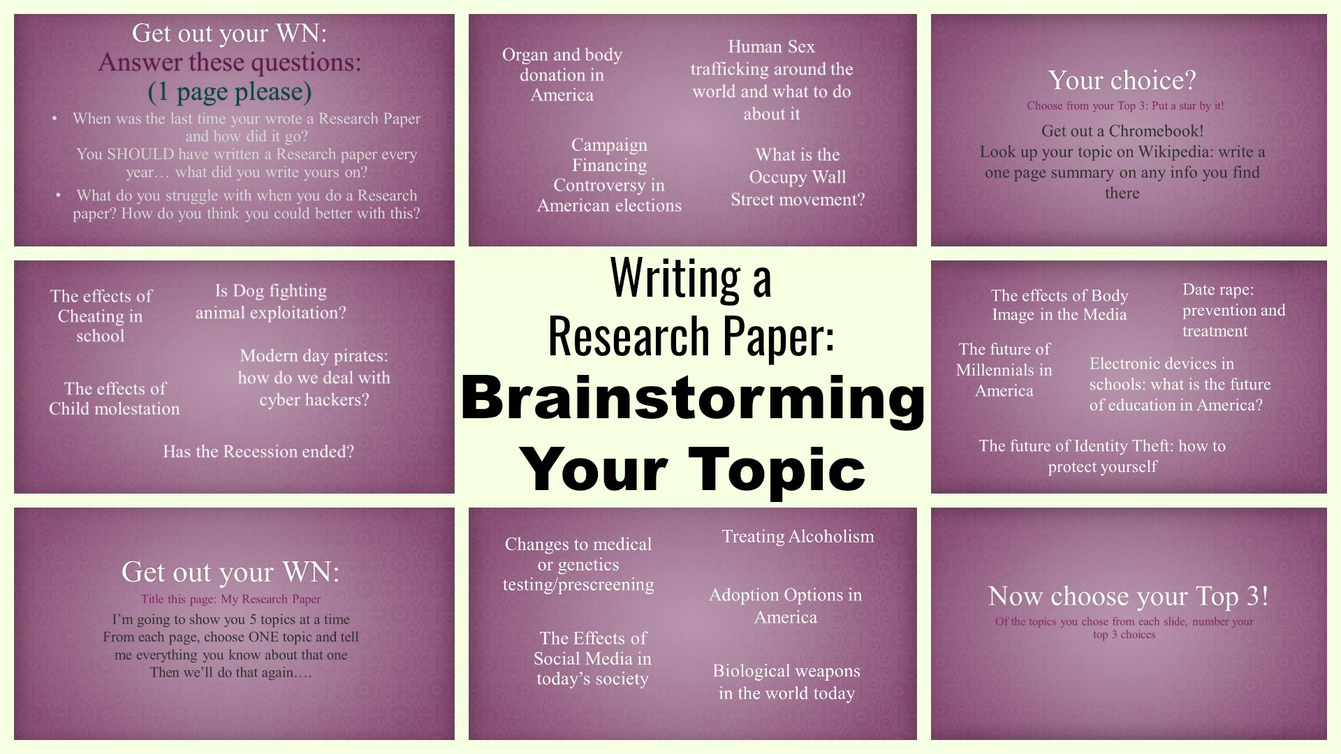 Writing A Research Paper Brainstorming A Topic