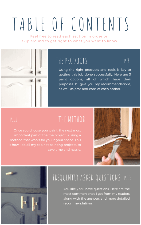 Painting Cabinets 101 Table of Contents