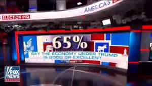 POLL! 65% view economy as 'good or excellent' under Trump