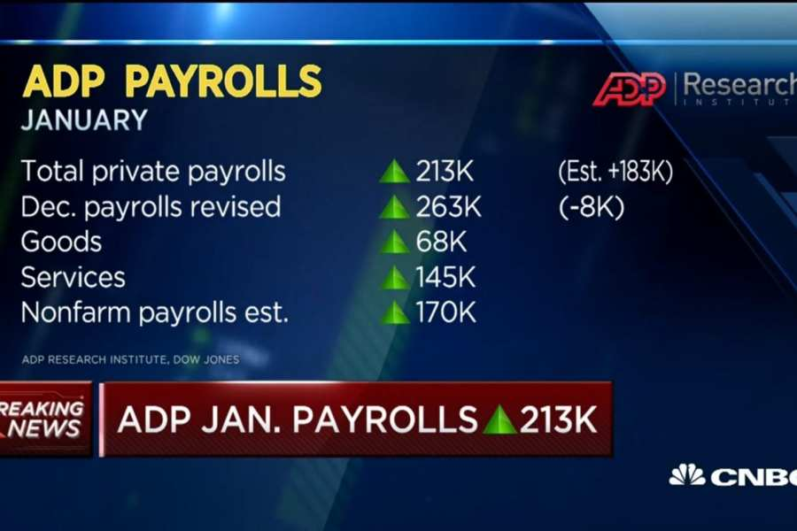 MAGA! Private Companies add 213k jobs, smashing expectations