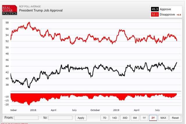 trump approval .jpg