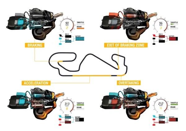 Renaultf1 engine lap