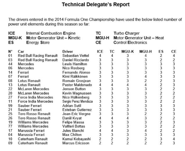 Delegate report