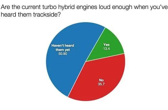 sound hybrid