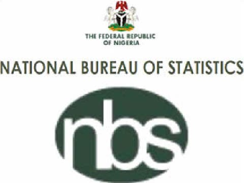 Foreign Trade Drops by 27.30% in Q2 - NBS