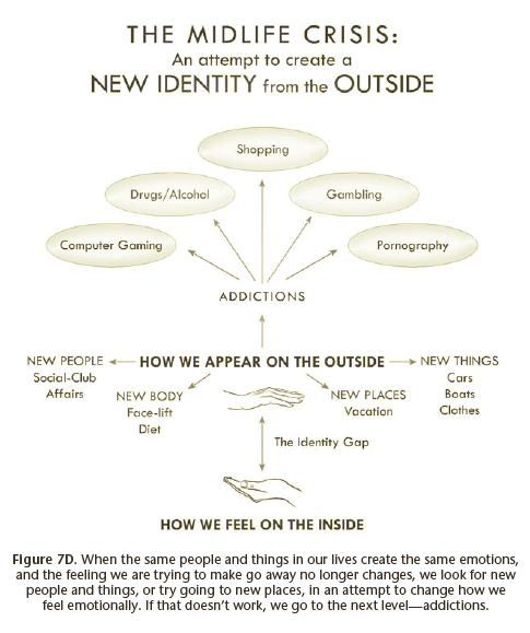 the gap illustration showing new identity