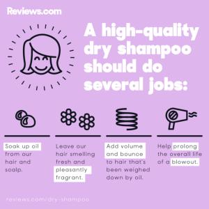 friday - reviews dry shampoo