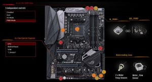 Asus ROG Crosshair VI Hero  First Unboxing Video Surfaced Ahead  ThePCEnthusiast