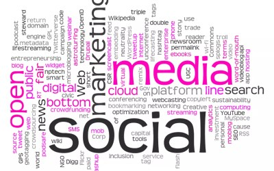 Digital Marketing Guide: How To Maximize Your Online Potential
