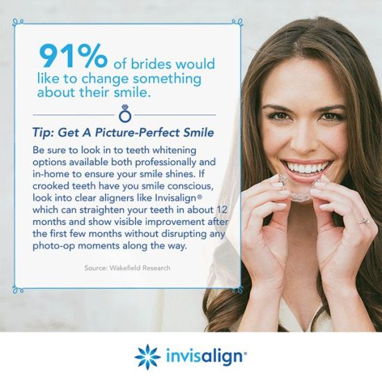 Picture Perfect Smile with Invisalign