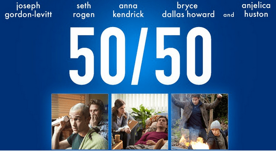 Joseph Gordon-Levitt Coping with Cancer….In 50/50 ,Watch Trailer also starring Seth Rogen