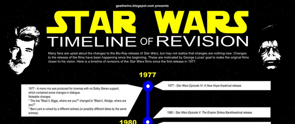 """""""CH-CH-CH- Changes!"""" New Star Wars Infographic Which Shows The changes George Lucas Made…"""