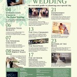 The Perfect Wedding Issue 7 Contents page 1