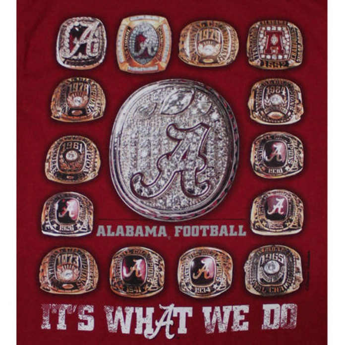 A gentle reminder of THE Tradition in college football ...
