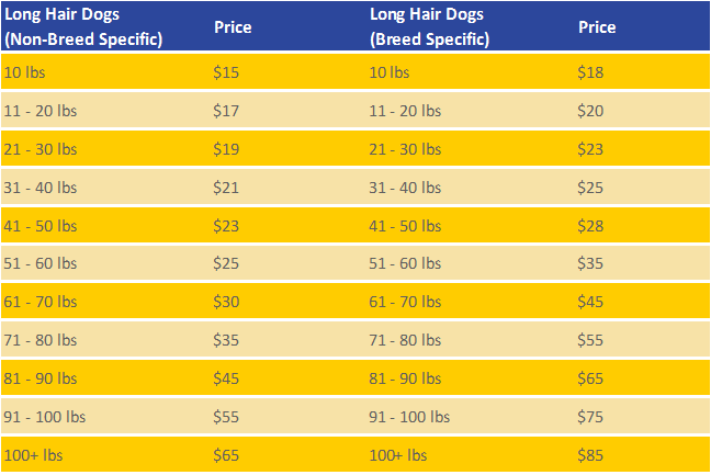 Pet Grooming Prices