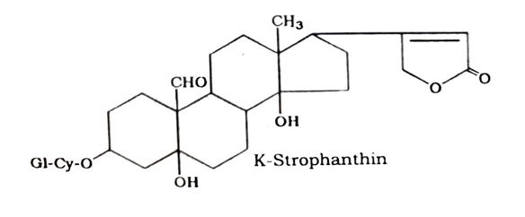 Strophanthus Seeds Chemical Constituents