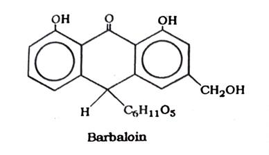 Juices Chemical constituents