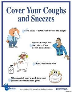 Source: US Department of Veterans Affairs ; https://www.publichealth.va.gov/flu/materials/posters/respiratory-etiquette.asp