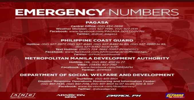 philippines telephone numbers