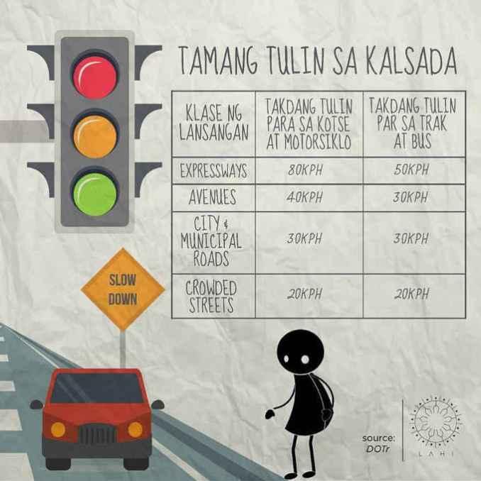speed limit philippines
