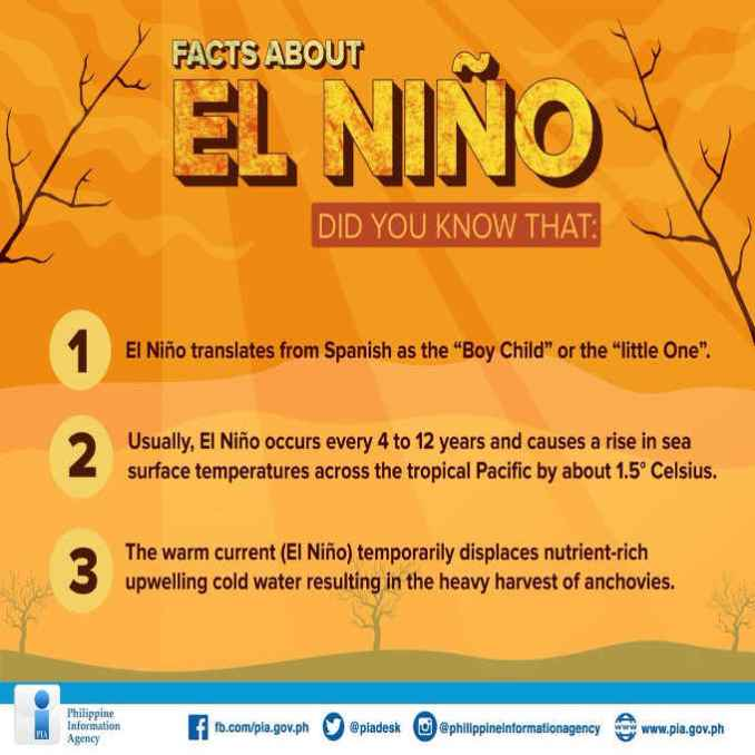 el nino in the philippines