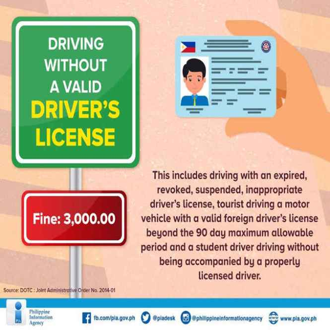 penalty for driving without license in the philippines