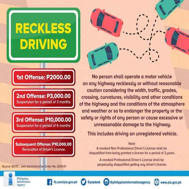 penalty reckless driving philippines