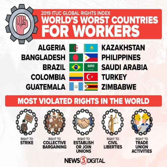 philippines not conducive to workers