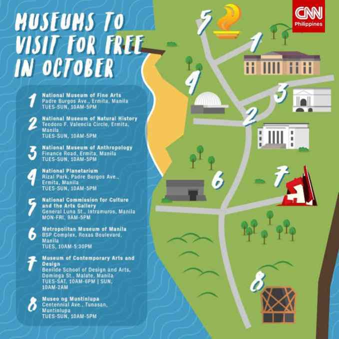 museums to visit for free in october