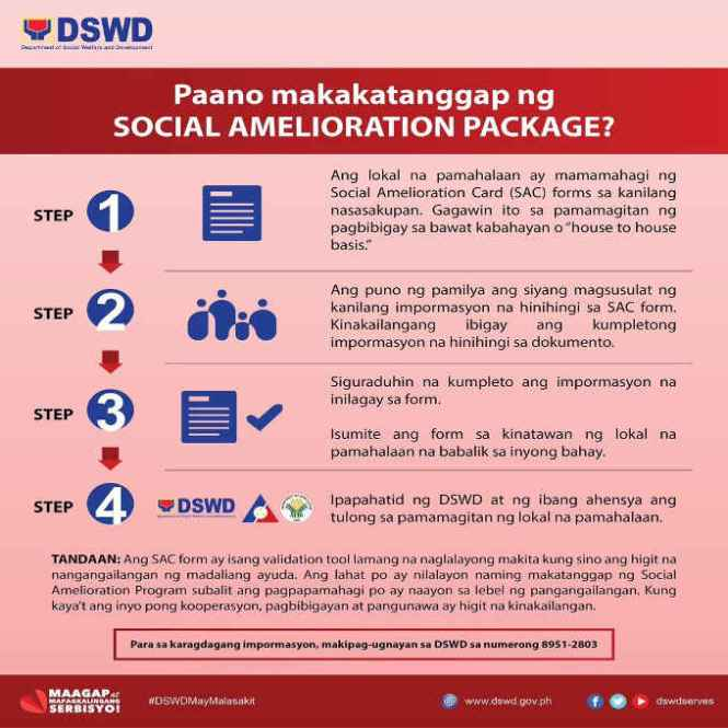 social amelioration package