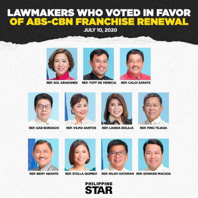 voted in favor of abs-cbn franchise renewal
