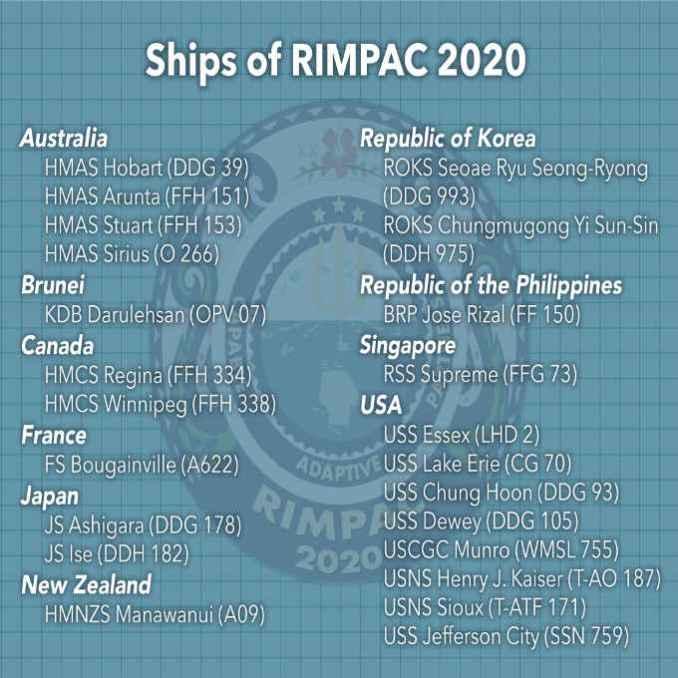 rimpac 2020