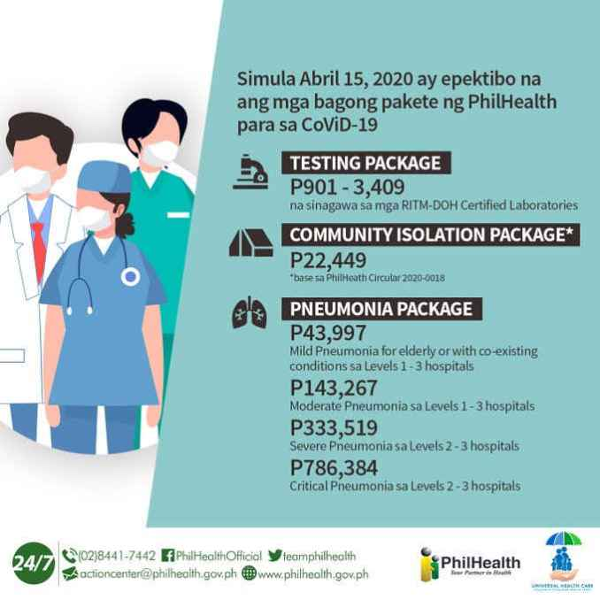 philhealth benefit package for covid-19