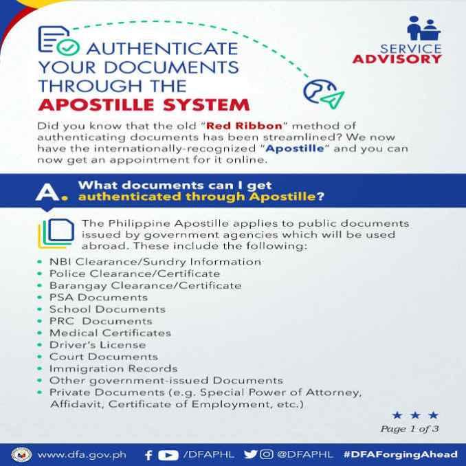 apostille system