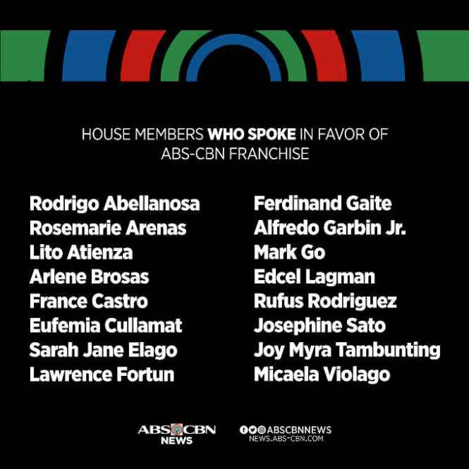 in favor of abs-cbn franchise